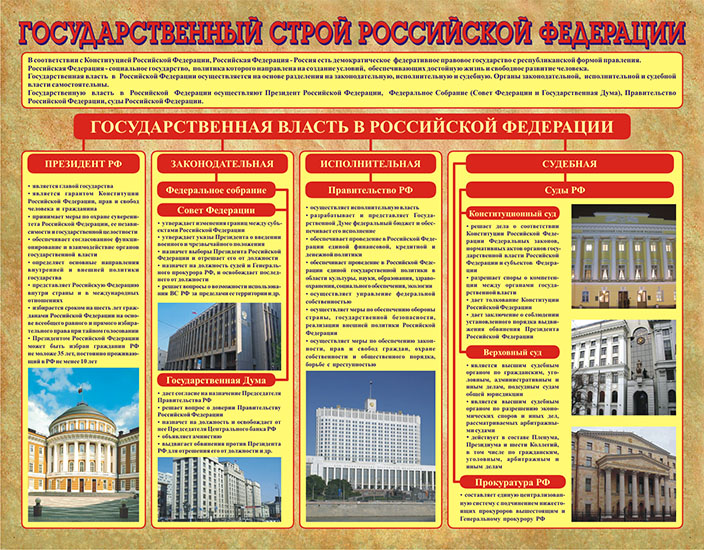 СТЕНДЫ ПО ОБЩЕСТВОВЕДЕНИЮ / Государственный строй Российской Федерации