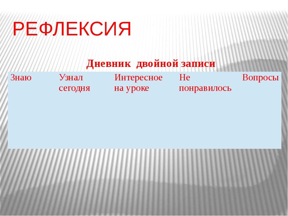 Дневник двойной записи РЕФЛЕКСИЯ Знаю Узнал сегодня Интересное науроке Не пон...