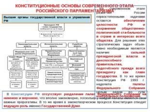 КОНСТИТУЦИОННЫЕ ОСНОВЫ СОВРЕМЕННОГО ЭТАПА РОССИЙСКОГО ПАРЛАМЕНТАРИЗМА На совр