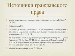 нормы международного права и международные договоры РФ (ст. 7 ГК РФ); Констит