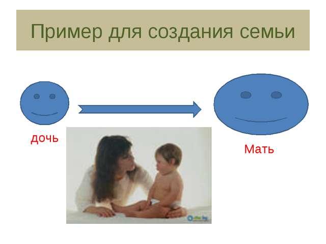 Пример для создания семьи Мать дочь