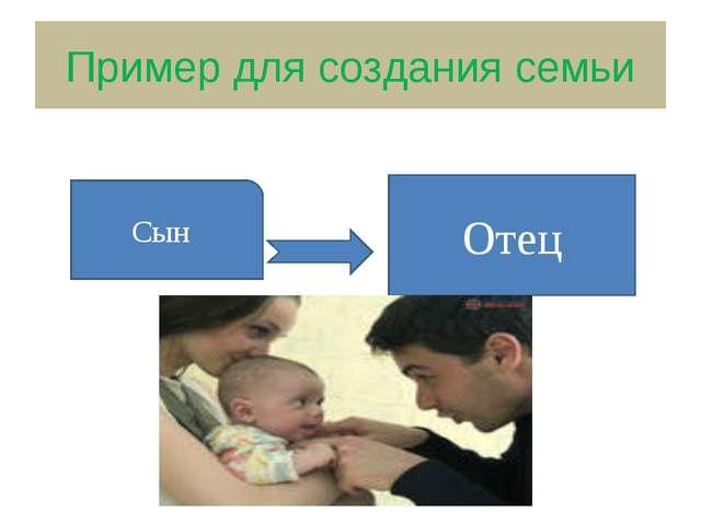Пример для создания семьи Сын Отец