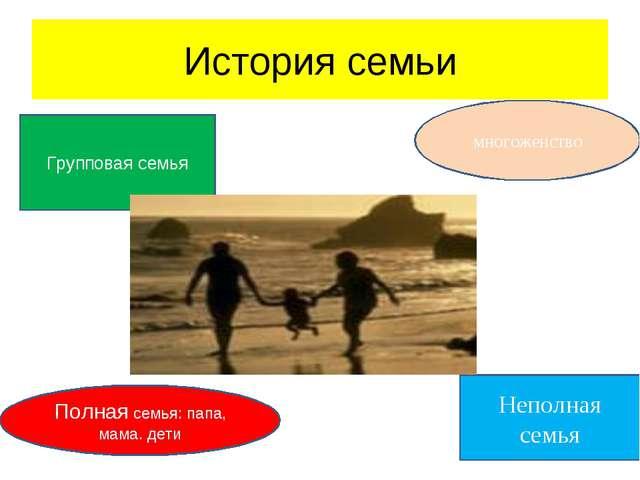 История семьи многоженство Полная семья: папа, мама. дети Групповая семья Неп...