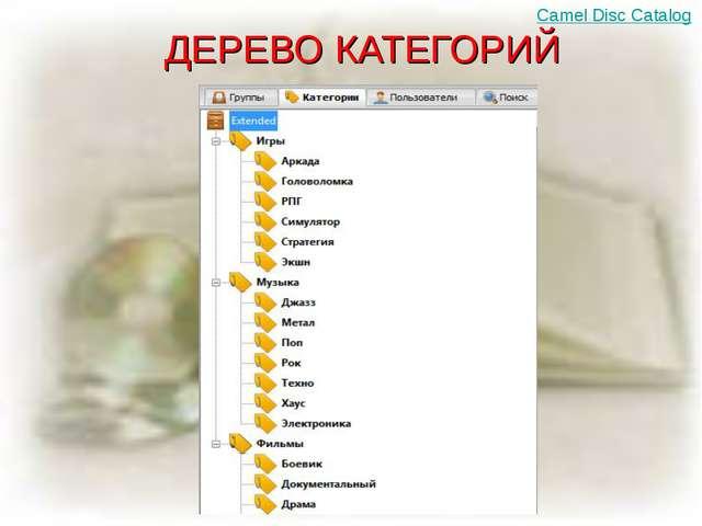 ДЕРЕВО КАТЕГОРИЙ Camel Disc Catalog