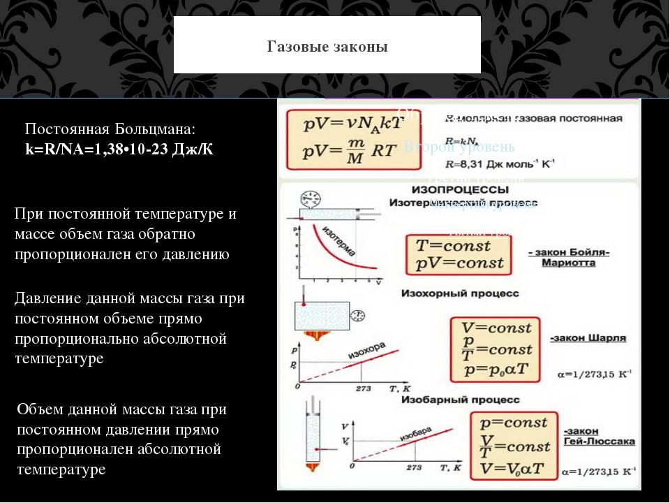Газовые законы При постоянной температуре и массе объем газа обратно пропорц...