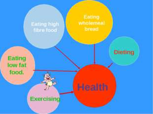 Health Dieting Eating wholemeal bread Eating high fibre food Eating low fat