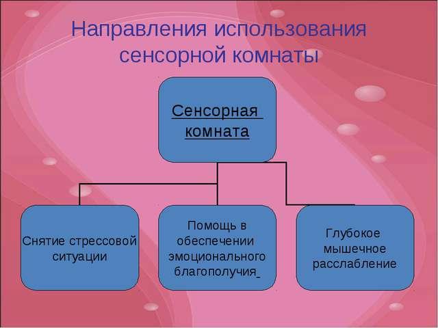 Направления использования сенсорной комнаты