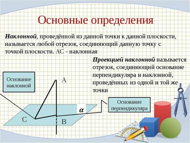 Основные определения Наклонной, проведённой из данной точки к данной плоскост...