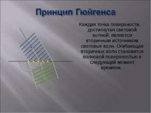 Каждая точка поверхности, достигнутая световой волной, является вторичным ис