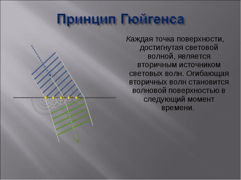 Каждая точка поверхности, достигнутая световой волной, является вторичным ис...