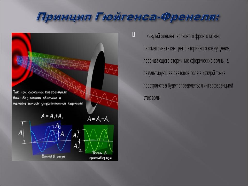 Каждый элемент волнового фронта можно рассматривать как центр вторичного воз...