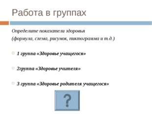 Работа в группах Определите показатели здоровья (формула, схема, рисунок, пик