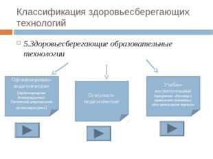 Классификация здоровьесберегающих технологий 5.Здоровьесберегающие образовате