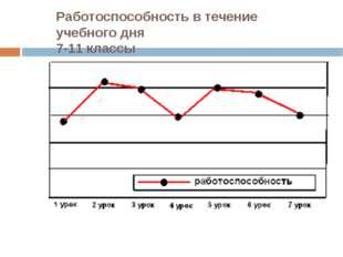 Работоспособность в течение учебного дня 7-11 классы