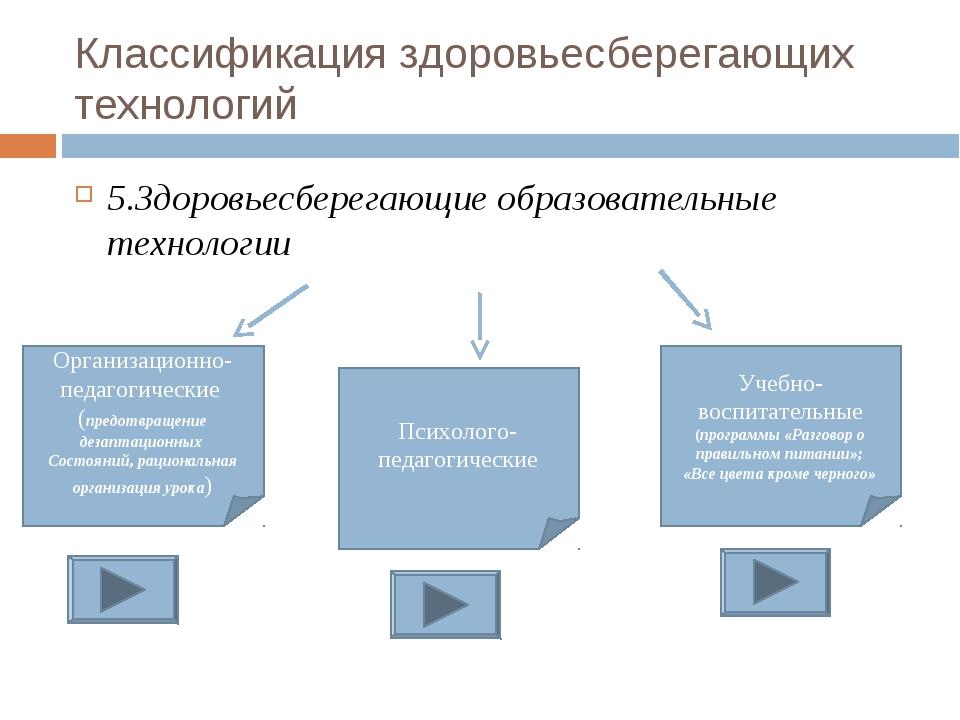 Классификация здоровьесберегающих технологий 5.Здоровьесберегающие образовате...