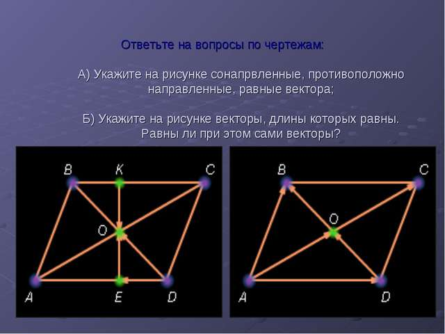 Ответьте на вопросы по чертежам: А) Укажите на рисунке сонапрвленные, противо...