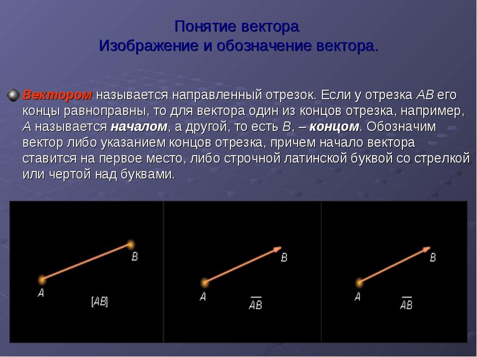 Понятие вектора Изображение и обозначение вектора. Вектором называется направ...