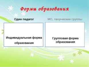 Формы образования Один педагог Индивидуальная форма образования МО, творчески