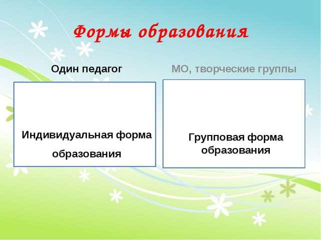 Формы образования Один педагог Индивидуальная форма образования МО, творчески...