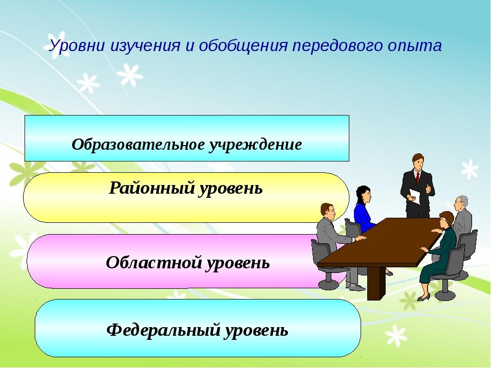 Уровни изучения и обобщения передового опыта Образовательное учреждение Райо...