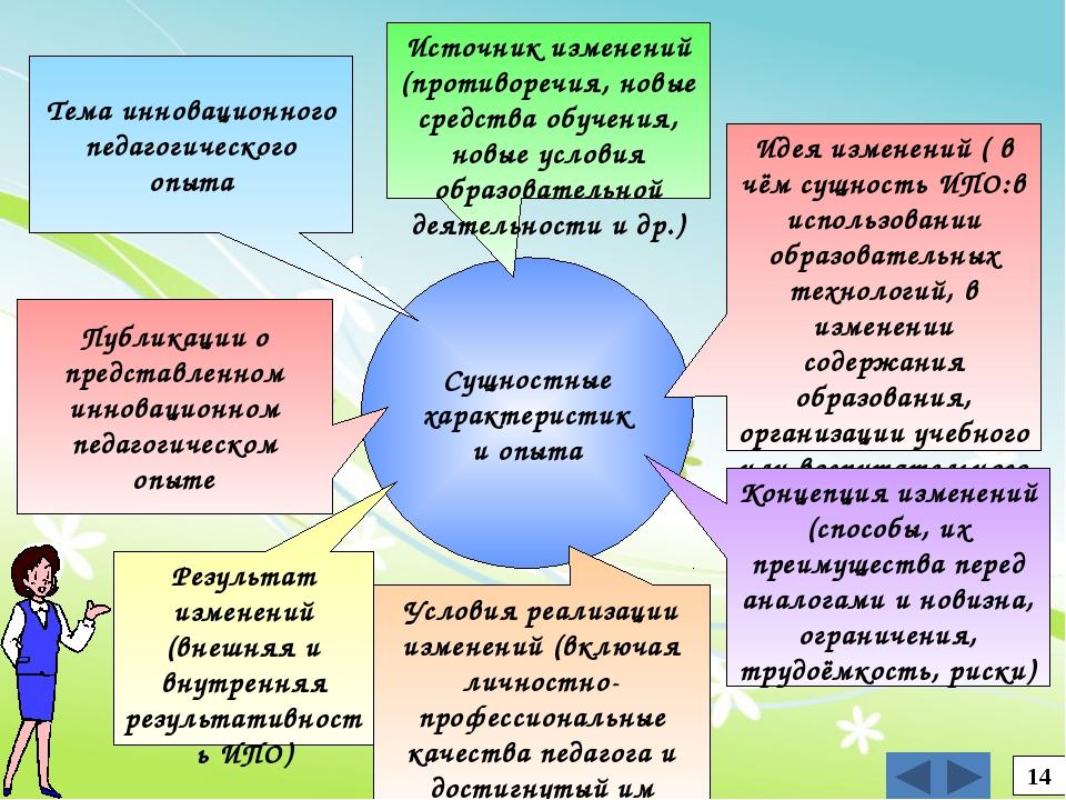 14 Сущностные характеристики опыта Тема инновационного педагогического опыта...