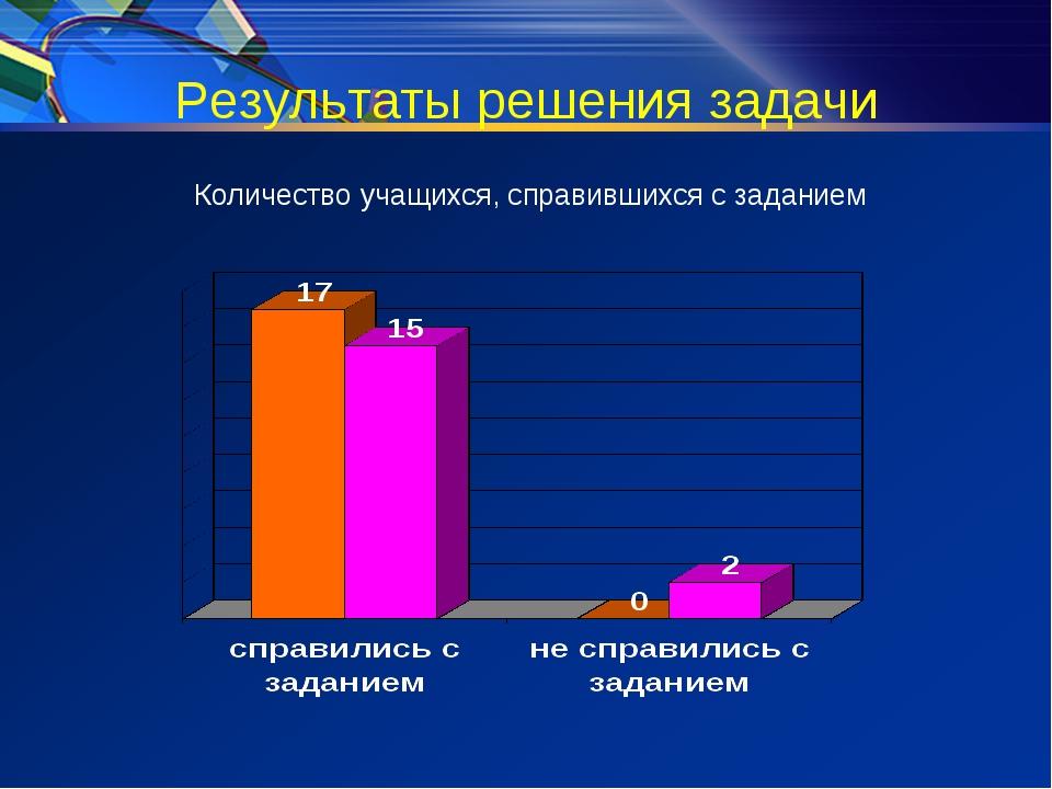 Результаты решения задачи Количество учащихся, справившихся с заданием