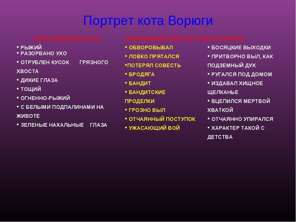 Портрет кота Ворюги ОПИСАНИЕ ВНЕШНОСТИ ОПИСАНИЕ ДЕЙСТВИЙ, ПОСТУПКОВ; ХАРАКТЕ...
