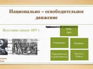 Национально – освободительное движение Восстание сипаев 1857 г. Лакшми Бай