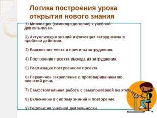 1) Мотивация (самоопределение) к учебной деятельности. 2) Актуализация знани