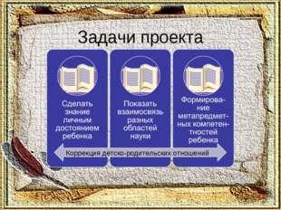 Задачи проекта Коррекция детско-родительских отношений