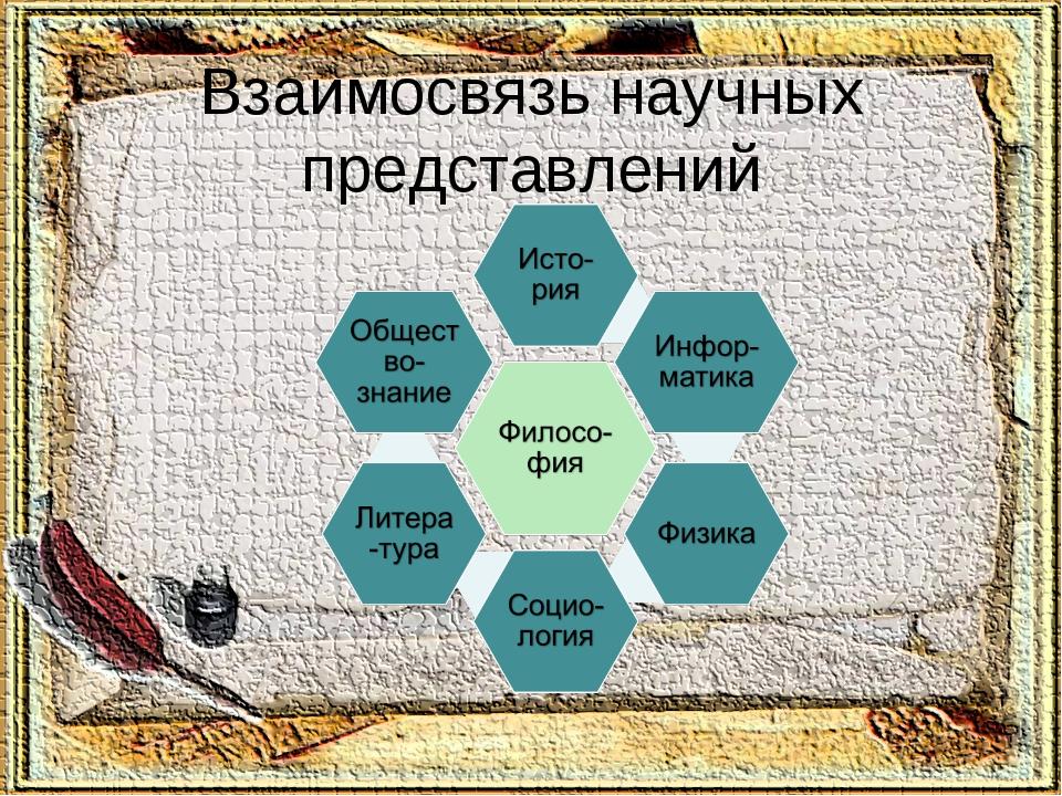 Взаимосвязь научных представлений