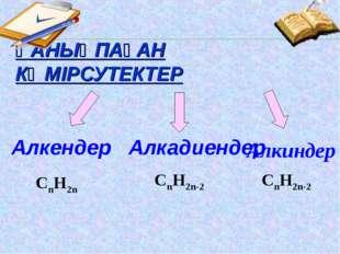 ҚАНЫҚПАҒАН КӨМІРСУТЕКТЕР Алкендер Алкадиендер CnH2n CnH2n-2 Алкиндер CnH2n-2