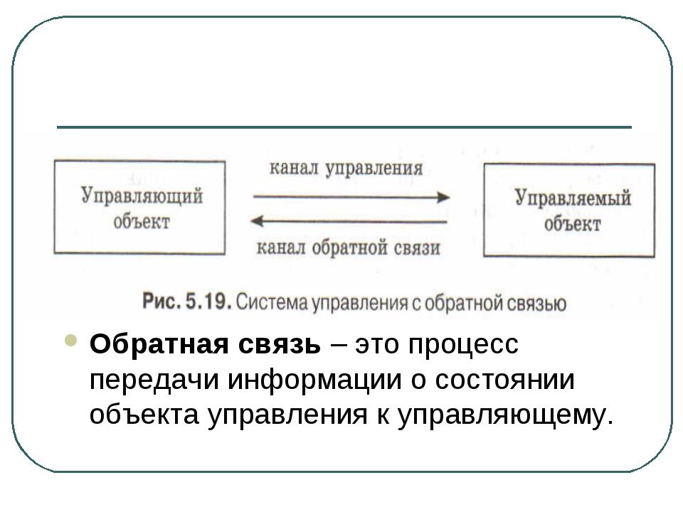 Обратная связь – это процесс передачи информации о состоянии объекта управлен...