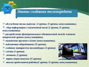 Этапы создания телепередачи обсуждение темы выпуска (I группа, II группа, ко