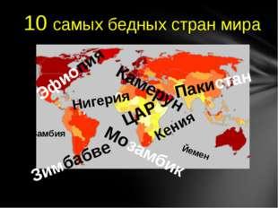 Нигерия ЦАР Эфиопия Кения Пакистан Зимбабве Замбия Мозамбик Йемен Камерун 10
