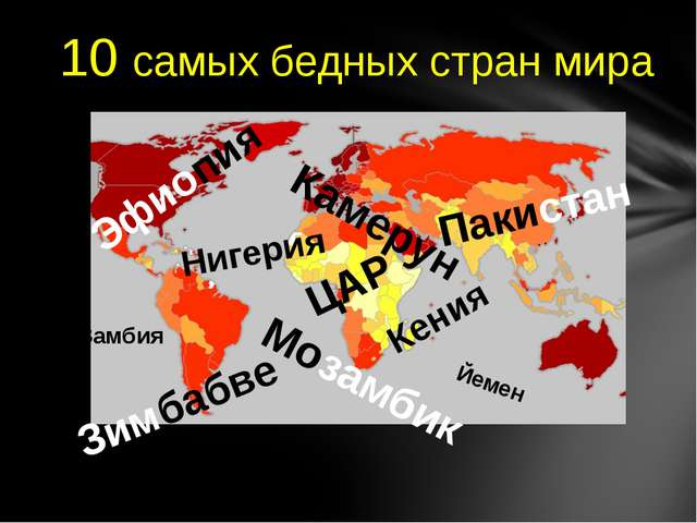 Нигерия ЦАР Эфиопия Кения Пакистан Зимбабве Замбия Мозамбик Йемен Камерун 10...