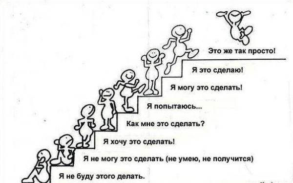 http://sotvorisebyasam6.narod.ru/images/p_21.jpg