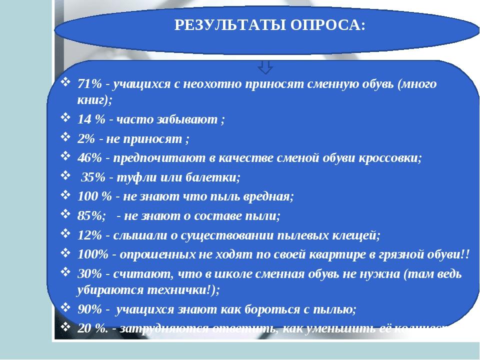 РЕЗУЛЬТАТЫ ОПРОСА: 71% - учащихся с неохотно приносят сменную обувь (много кн...