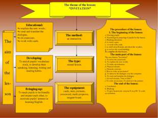 Educational: to explain the new words; to read and translate the dialogue; to