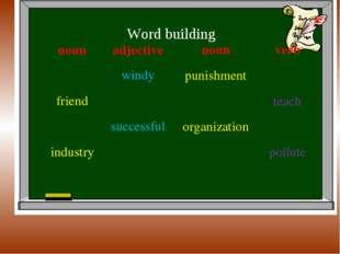 Word building nounadjective windy friend successful industry nounve