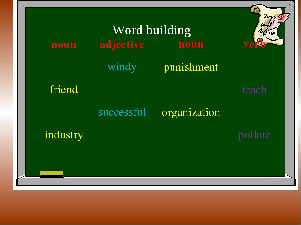 Word building nounadjective windy friend successful industry nounve...