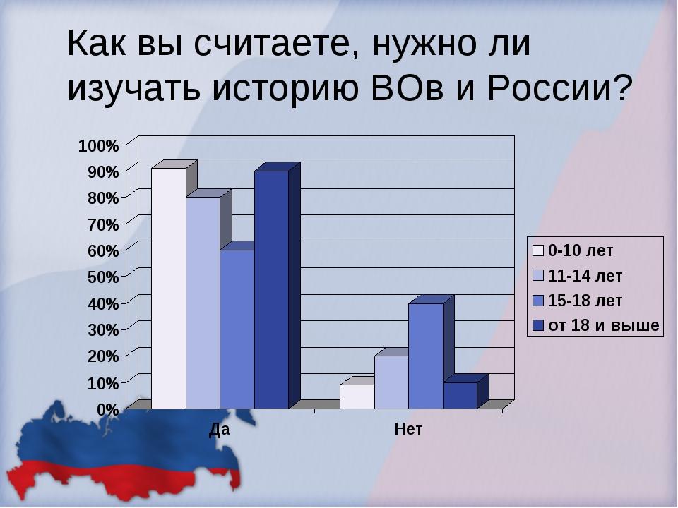 Как вы считаете, нужно ли изучать историю ВОв и России?