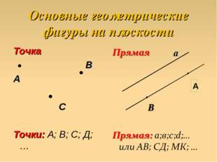 Основные геометрические фигуры на плоскости Точка В А С Точки: А; В; С; Д; …