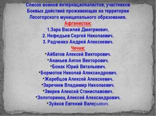 Список воинов интернационалистов, участников Боевых действий проживающих на т
