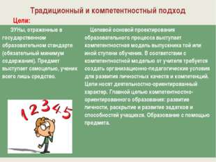 Традиционный и компетентностный подход Цели: ЗУНы, отраженные в государственн