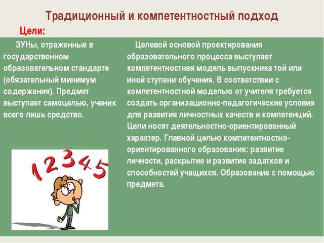 Традиционный и компетентностный подход Цели: ЗУНы, отраженные в государственн...
