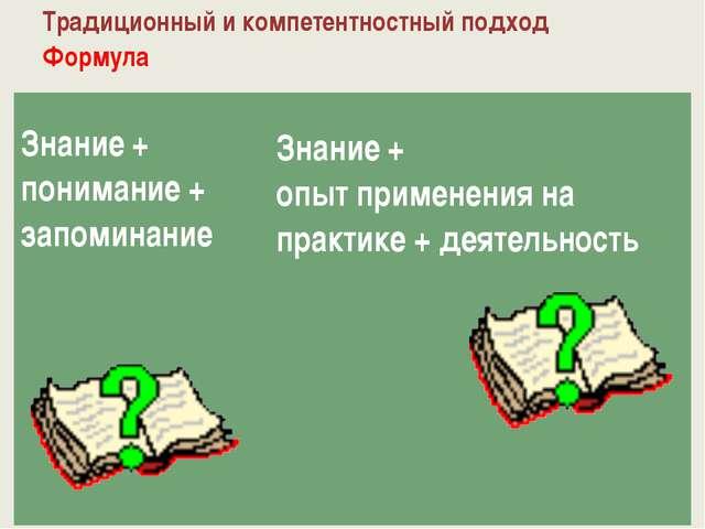 Традиционный и компетентностный подход Формула Знание + понимание + запоминан...