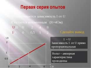 Первая серия опытов Устанавливается зависимость I от U R остается неизменным