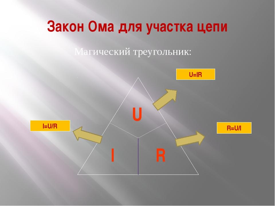 Закон Ома для участка цепи Магический треугольник: I=U/R U=IR R=U/I I U R