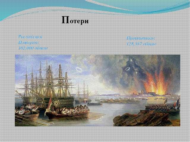 Потери Российская Империя: 102,000 общие Противники: 128,387 общие